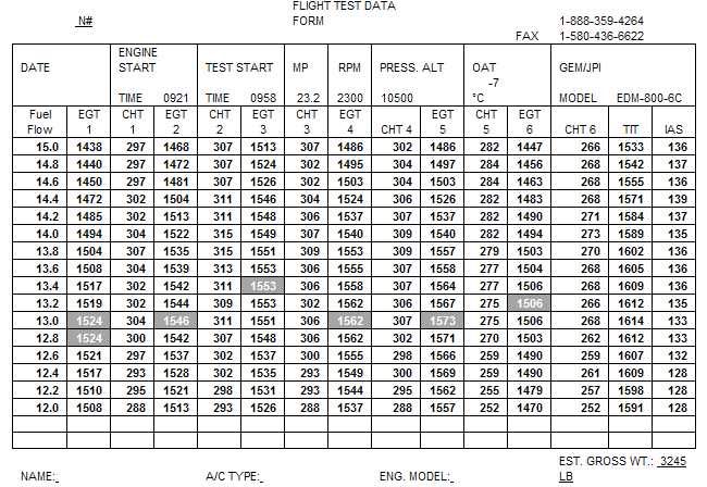General Aviation Modifications Inc – Sample Peak Flow Chart